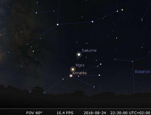 Saturne et Antarès sont en rapprochement avec Mars