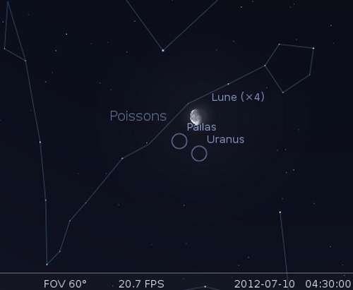 La Lune en rapprochement avec Uranus et Pallas
