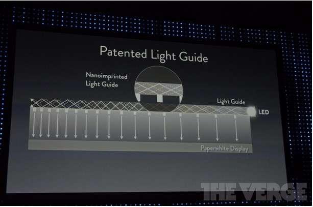 Vue schématisée de la technologie de guidage de la lumière brevetée par Amazon pour sa nouvelle liseuse Kindle Paperwhite. L'éclairage Led se fait par l'avant de l'écran, à travers une couche antireflet parcourue de nanoguides (nanoimprinted light guide) qui dirigent la lumière vers le bas de l'écran. © Amazon/The Verge