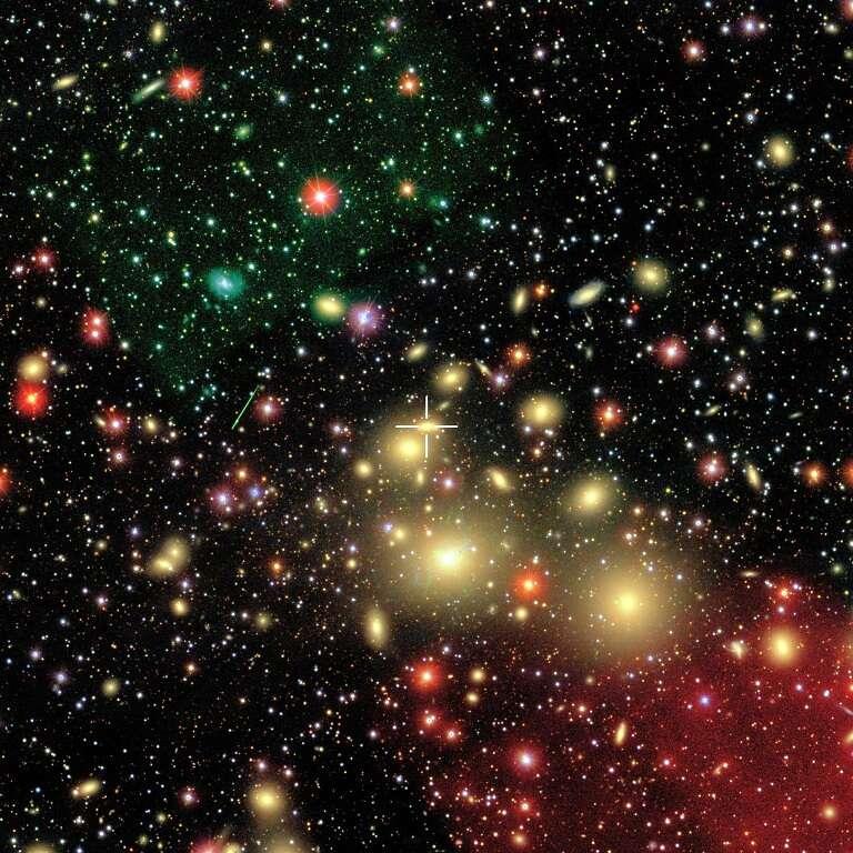 Sur cette image, les galaxies en jaune, dont NGC 1277 indiquée par la croix, font partie d'un amas galactique dans la constellation de Persée à environ 250 millions d'années-lumière de la Voie lactée. © David W. Hogg, Michael Blanton, SDSS Collaboration