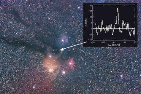 Spectre de la molécule de dioxygène détectée par le satellite Odin dans la constellation d'Ophiuchus à 500 années-lumières.