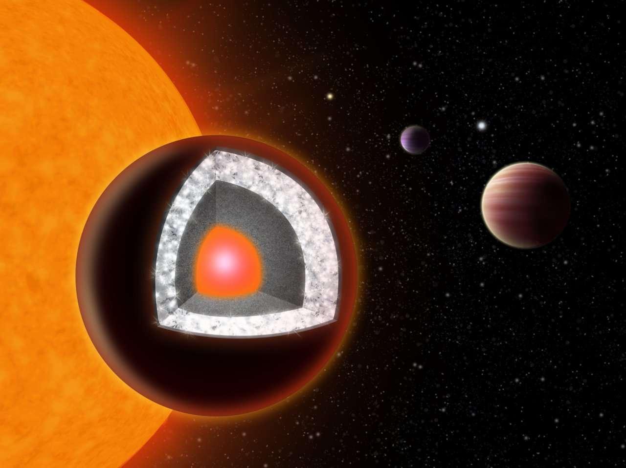 L'exoplanète 55 Cancri e, peut-être. Une surface de graphite y entoure une épaisse couche de diamant, en dessous de laquelle se trouvent une couche de minéraux de silicium et un noyau de fer en fusion. © Haven Giguere