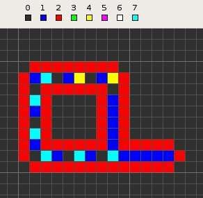 La configuration de départ de la boucle de Langton. Chaque case peut prendre 8 états, codés par un chiffre de 0 à 7 ou, comme ici, par une couleur. Des règles permettent de passer à l'étape suivante, où les cases changeront d'état en fonction de leurs voisines. Avec les règles adoptées, cette structure allonge au fil des étapes l'appendice en bas à droite, lequel se replie pour former une nouvelle structure identique et ainsi de suite. Les cellules à l'état 2 figurent la membrane et les cellules internes contiennent l'information indispensable à la réplication, leur rôle rappelant celui de l'ADN. © Domaine public