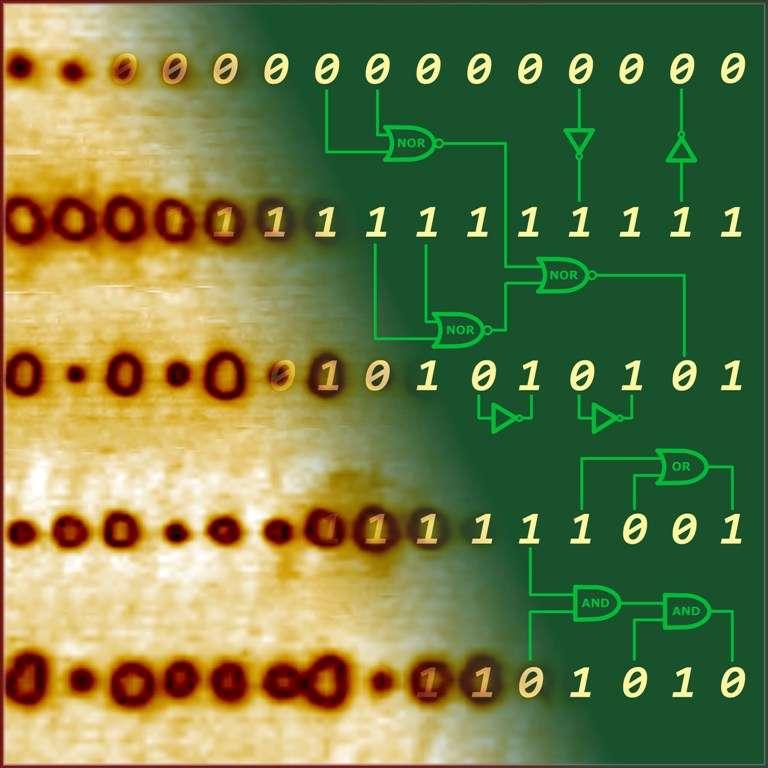 Vue d'artiste mélangeant à gauche de vraies images de la polarisation de certains matériaux ferroéléctriques prises avec un microscope à sonde locale, avec à droite une représentation de circuits utilisés pour réaliser des calculs logiques. Les états de polarisations correspondent à des bits d'information, en binaire donc. © Oak Ridge National Laboratory