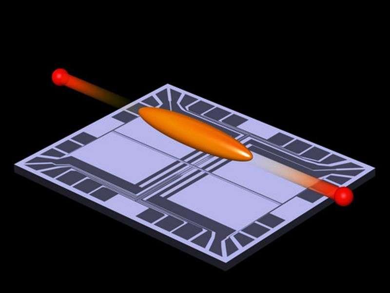 Une représentation d'artiste du condensat de Bose-Einstein d'atomes de rubidium neutres émettant deux paquets d'ondes de matière pour des atomes jumeaux corrélés sur la puce atomique. © TU Wien, Robert Bücker