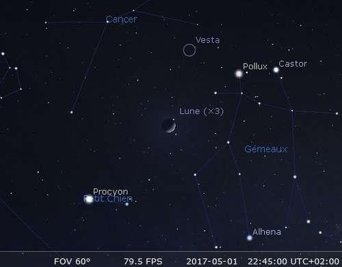La Lune en rapprochement avec Vesta
