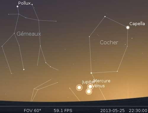 Mercure en rapprochement avec Vénus