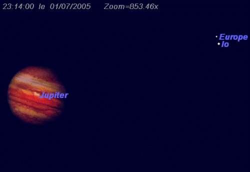 Les satellites Io et Europe sont en conjonction