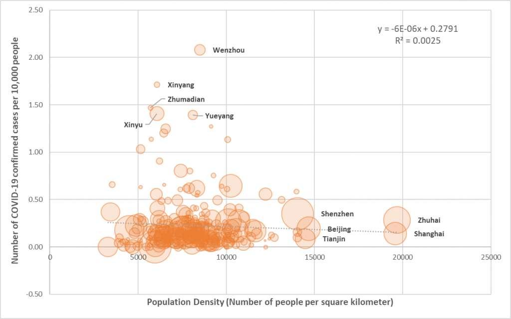 Coronavirus : la densité urbaine n'est pas un facteur de propagation