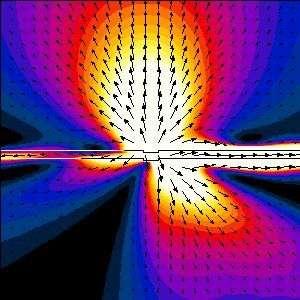 Dans certaines conditions, un rayon électromagnétique touchant une surface métallique ne se réfléchit pas : il se propage sur l'interface. Causé par une excitation collective d'électrons, ce phénomène est appelé plasmon de surface.