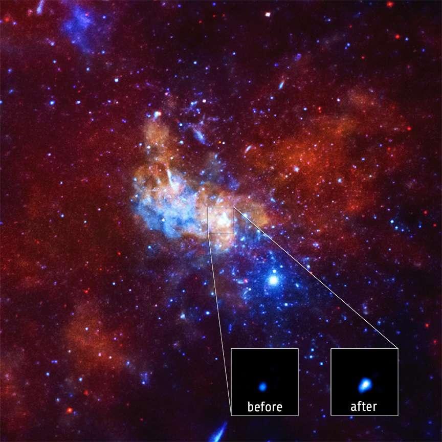 Cette image de Chandra en fausses couleurs montre la région autour de Sgr A* dans le domaine des rayons X. Les émissions à basse, moyenne et haute énergies sont respectivement représentées en rouge, vert et bleu. Sgr A* est situé dans la zone blanche au centre de l'image. Les volutes bleu et orange autour de cette zone peuvent être les restes d'éruptions de Sgr A* qui ont eu lieu il y a des millions d'années. La variation de la luminosité observée plus récemment est aussi représentée. © Nasa, CXC, Stanford, I. Zhuravleva et al.