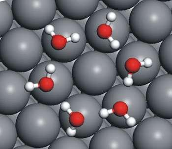 Le modèle théorique démontre que les liaisons hydrogène peuvent accrocher en même temps les molécules d'eau entre elles et au substrat. Crédit : London Centre for Nanotechnology