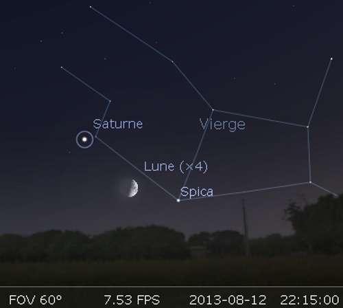 La Lune en rapprochement Saturne et Spica