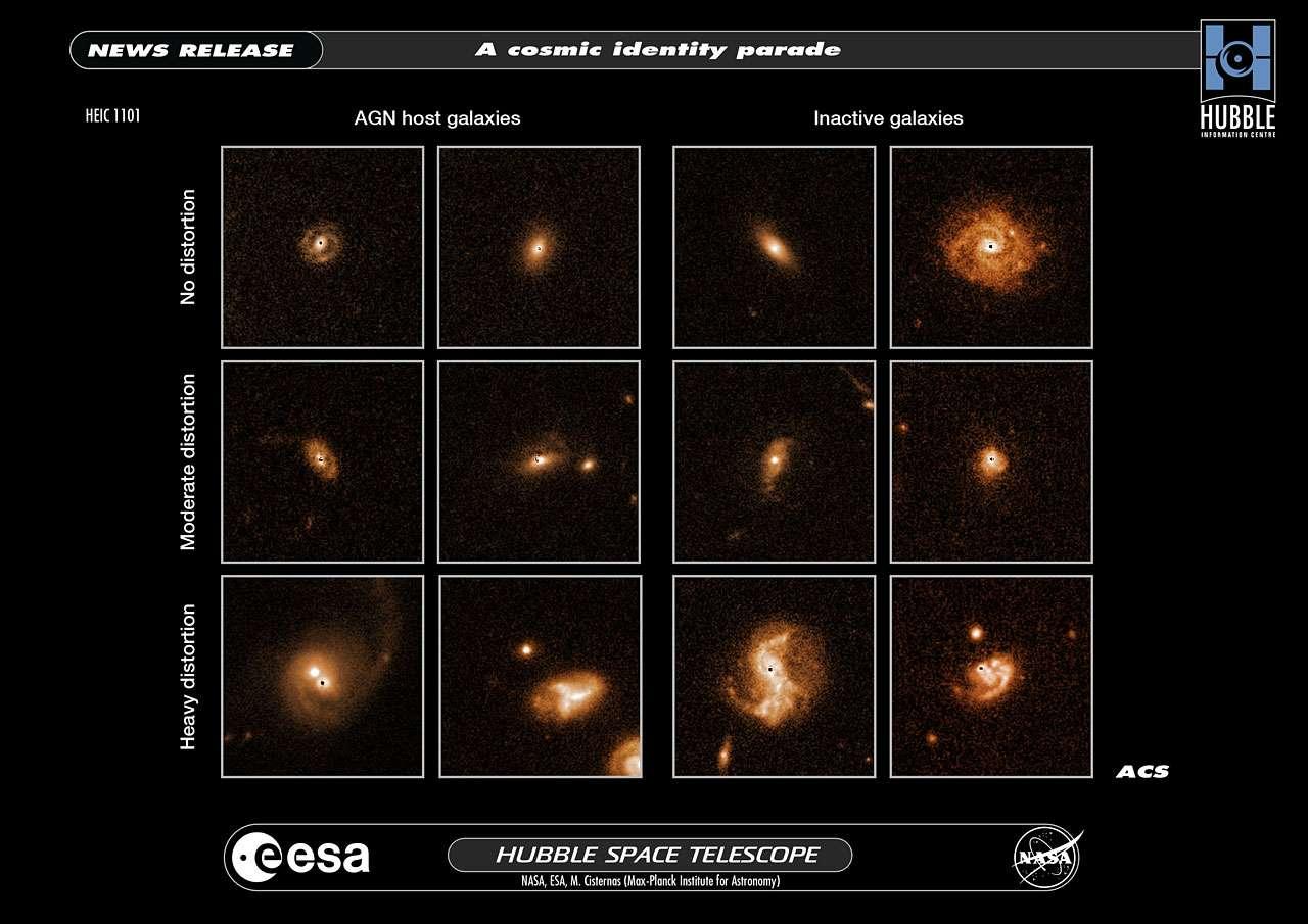 Un tableau comparatif des galaxies actives et inactives en fonction de la présence ou non de distorsions les rendant irrégulières. Les galaxies sont extraites du catalogues du Cosmos Survey. © Nasa, Esa, M. Cisternas (Max-Planck Institute for Astronomy)