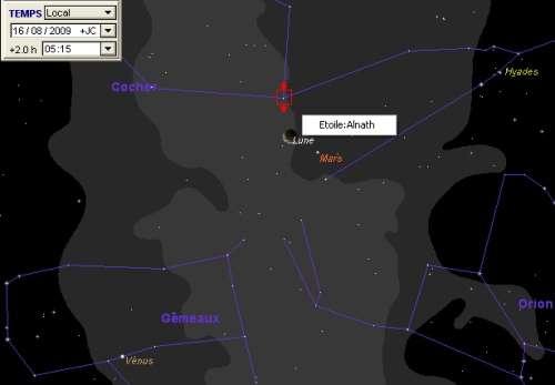 La Lune est en rapprochement avec la planète Mars, et l'étoile Alnath