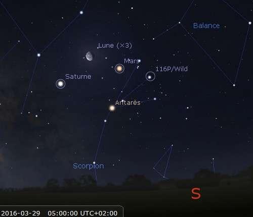 La Lune en rapprochement avec Mars et Saturne