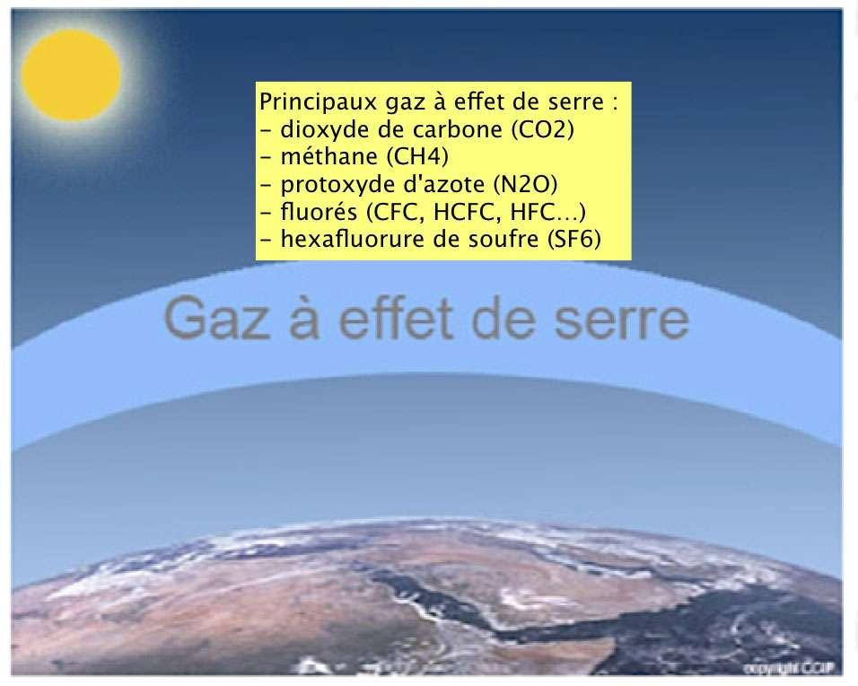 Environnement et fluides frigorigènes - Source : Chambre de commerce et d'industrie de Paris