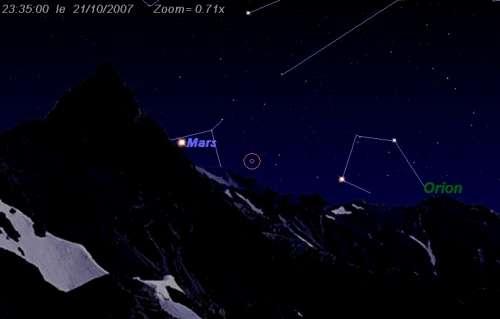Maximum de l'essaim des météores des Orionides