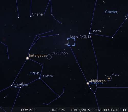 La Lune en rapprochement avec Junon et la nébuleuse du crabe