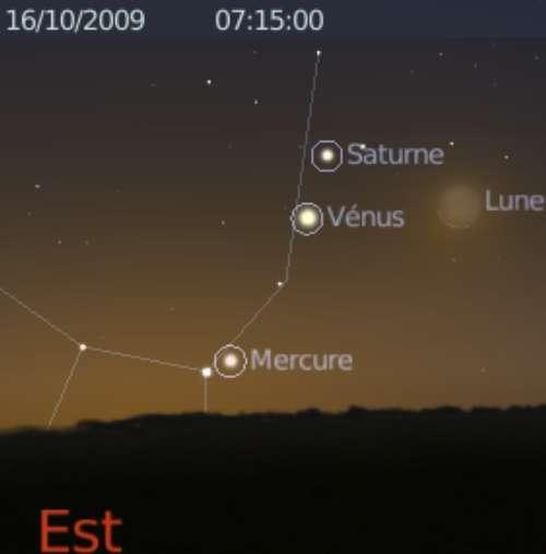 La Lune est en rapprochement avec les planètes Saturne et Vénus