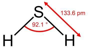 Représentation d'une molécule d'hydrogène sulfuré. © benhah-bmm27, Wikipédia, domaine public