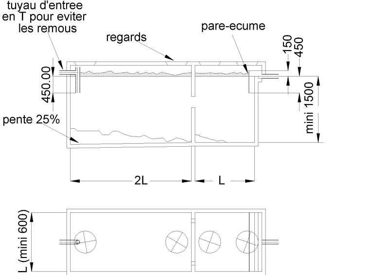 Une fosse septique peut être constituée de deux compartiments comme le montre ce schéma. © Bertrouf, CC BY-SA 1.0, Wikimedia Commons