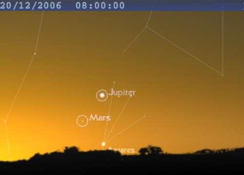 La planète Mars est en conjonction avec l'étoile Antarès
