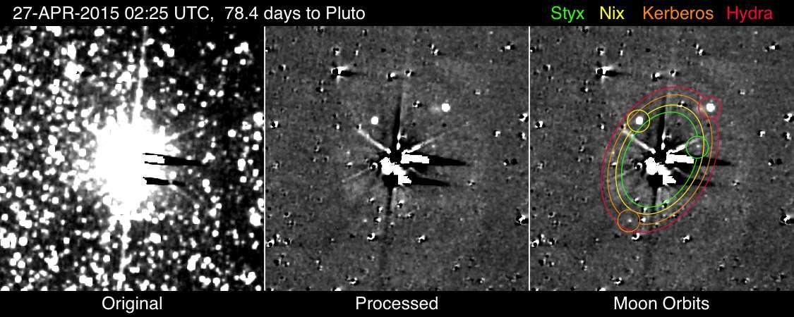 L'instrument Lorri qui équipe la sonde New Horizons a photographié pour la première fois, entre le 25 avril et le 1er mai 2015, les plus petits satellites connus gravitant dans le système Pluton-Charon. Le temps de pose de chaque image est de 10 secondes. Elles ont été traitées de sorte que le bruit électronique de la caméra soit gommé au maximum. Les différentes taches blanches visibles sont dues aux mouvements du vaisseau, aux étoiles de l'arrière-plan et à d'autres artefacts. Cette image composite est extraite de l'animation publiée par le JHUAPL (disponible ici en gif). © Nasa, JHUAPL, SwRI