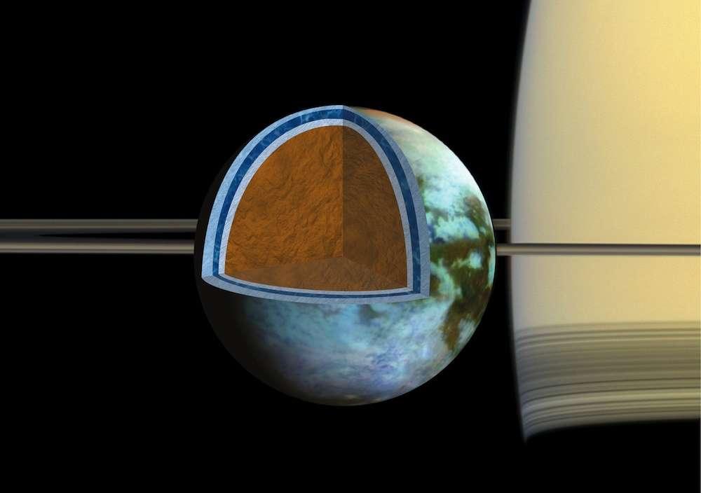 Illustration de la structure interne de Titan (5.150 km), plus grande lune gravitant autour de Saturne. Les astronomes estiment qu'il existe un océan d'eau très salée sous une croûte de glace d'épaisseur variable. Une glace encore plus dense qu'en surface sépare l'océan du noyau du satellite naturel. © Nasa, JPL-Caltech, SSI, Université de l'Arizona, G. Mitri, université de Nantes