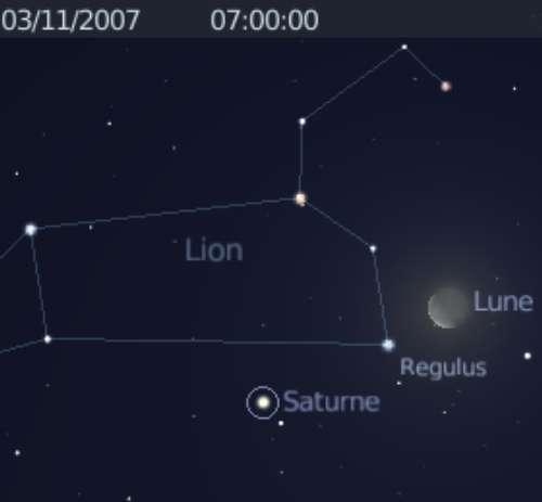 La Lune est en conjonction avec Régulus