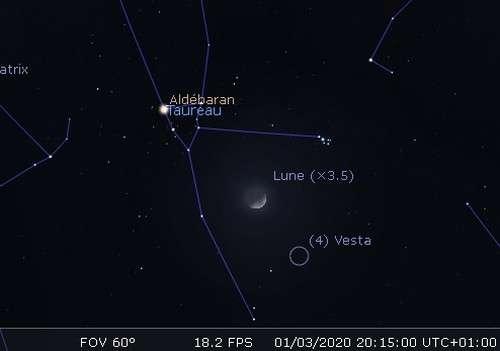 La Lune en rapprochement avec les Pléiades et Vesta