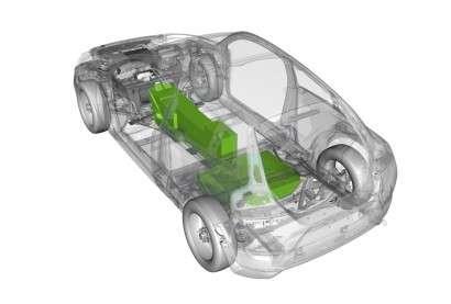 Voiture à batterie lithium-ion. © DR