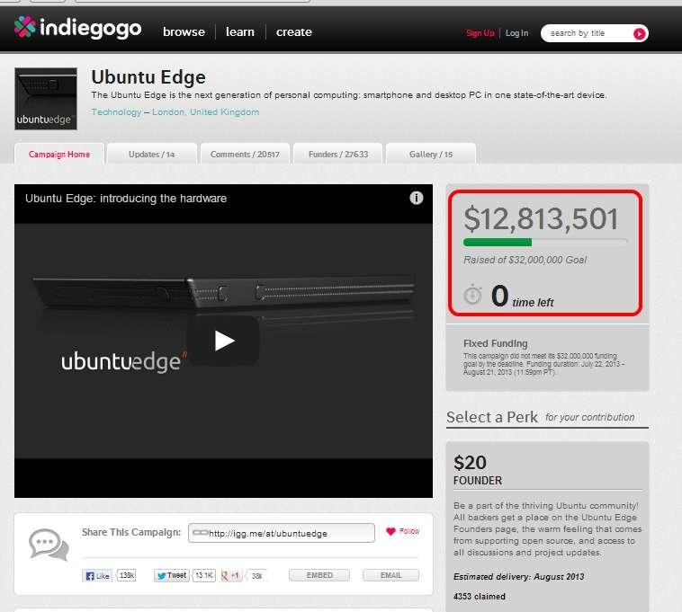 Certainement trop ambitieuse, la campagne de collecte de fonds de Canonical n'est parvenue qu'à récolter 12,8 millions de dollars sur les 32 millions espérés, en un mois. Or, cette campagne a donné de la crédibilité à Ubuntu dans le secteur du mobile, au point que les opérateurs et assembleurs pourraient proposer d'ici quelques mois des smartphones pourvus de l'OS mobile de Canonical. © capture d'écran, Indiegogo