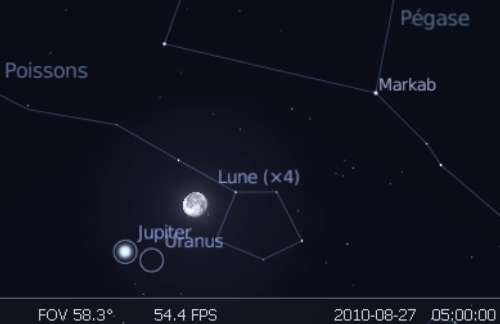 La Lune est en rapprochement avec les planètes Jupiter et Uranus