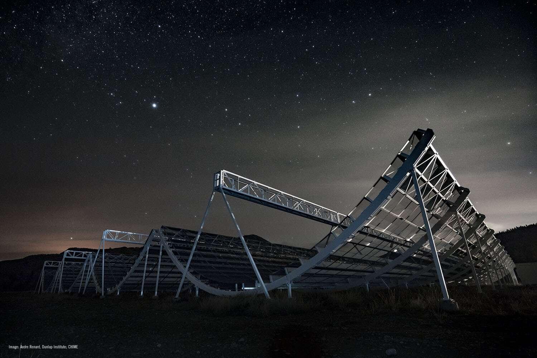 Pensé pour cartographier la densité de l'hydrogène dans l'univers, le radiotélescope Chime est également capable d'enregistrer des phénomènes transitoires rapides tels que les pulsars et les sursauts radio rapides (FRB). On estime que 1.000 FRB par jour soient décelables depuis la Terre et que ce radiotélescope soit capable d'en débusquer jusqu'à 50 quotidiennement. © Andre Renard, Dunlap Institute; Chime