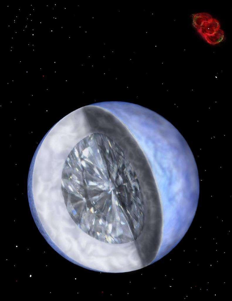 Une vue d'artiste d'une naine blanche au cœur de diamant. Des incertitudes existent quant à la proportion exacte de la naine blanche qui a cristallisé. Elle devrait se situer entre 30 et 80 %. © Travis Metcalfe, Ruth Bazinet, Harvard-Smithsonian Center for Astrophysics