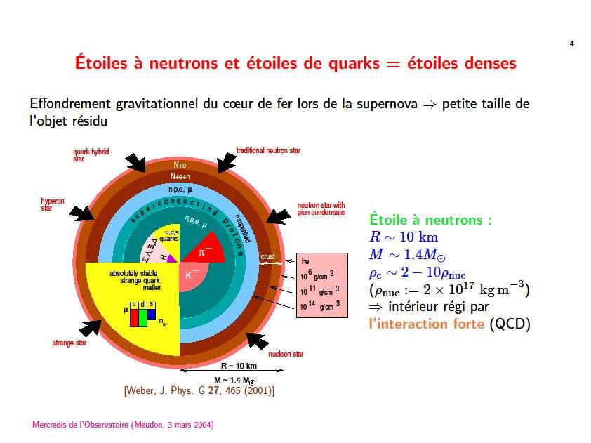 Différents modèles de composition de l'intérieur d'une étoile à neutrons. © Fridolin Weber et Éric Gourgoulhon