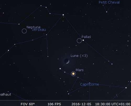 La Lune en rapprochement avec Mars et Pallas
