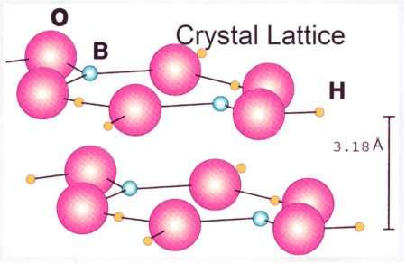 La molécule d'acide borique (Crédit : Argonne National Laboratory).