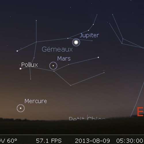 Mercure, Mars et Jupiter sont alignées dans le ciel