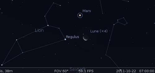 La Lune en rapprochement avec Mars et Régulus