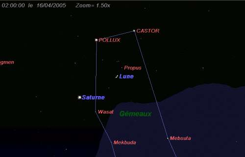 La Lune est en conjonction avec la planète Saturne et l'étoile Pollux et sera proche de l'étoile Castor