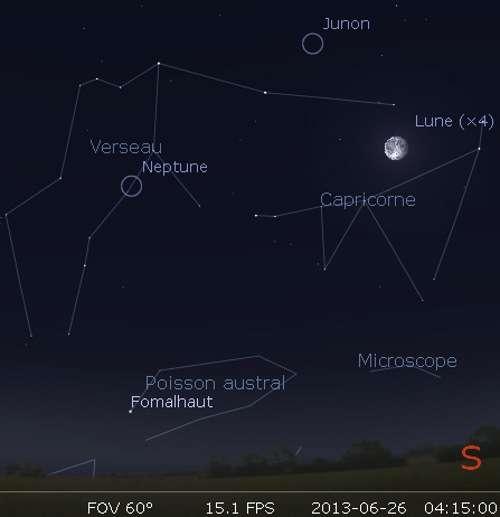 La Lune en rapprochement avec Junon