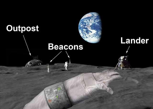 Vue d'artiste du dispositif, tel qu'un astronaute l'aurait devant les yeux, montrant l'écran au poignet, des balises radio (beacons), un avant-poste (outpost) et le module de descente (lander) © Kevin Gecsi, courtesy of Ohio State University