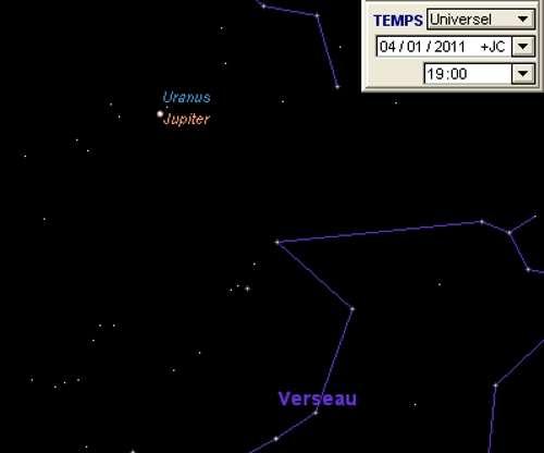 Jupiter en rapprochement avec Uranus