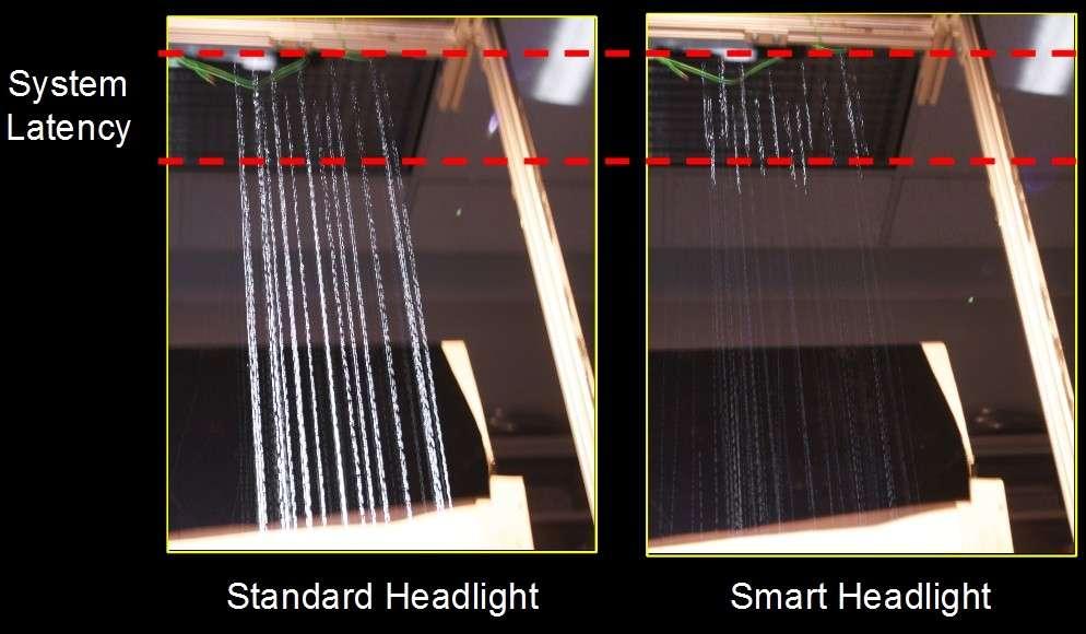 À gauche (standard headlight), la visibilité que produit un phare classique sous la pluie. À droite (smart headlight), la visibilité obtenue par le système d'éclairage intelligent mis au point par les chercheurs du laboratoire Carnegie Mellon. © Carnegie Mellon