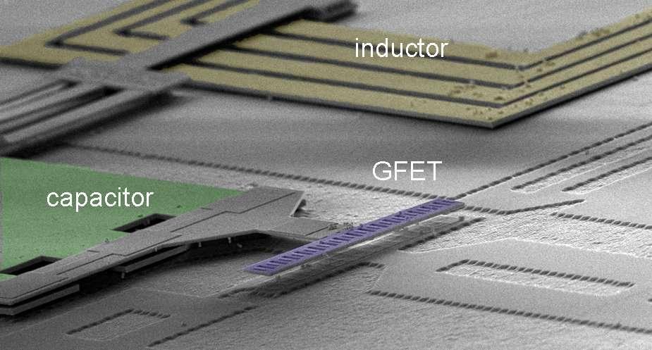 Vue agrandie du circuit intégré dont le transistor est fait de graphène. Les chercheurs d'IBM Research ont inversé le processus de fabrication du semi-conducteur en commençant par intégrer les composants métalliques comme le condensateur (capacitor) et l'inducteur (inductor) pour terminer par le transistor en graphène (GFET, graphene field-effect transistor), ce qui évite de l'endommager. © IBM Research