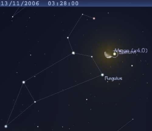 La Lune est en conjonction avec la planète Saturne et l'étoile Régulus