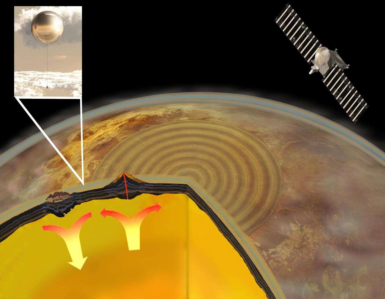 Sur Vénus, des séismes et des éruptions volcaniques, éventuellement causés par des mouvement convectifs dans le manteau de la planètes, généreraient des ondes sismiques qui se convertiraient en infrasons dans son atmosphère dense. Des ballons pourraient surveiller en permanence l'occurrence de ces émissions d'infrasons, ouvrant une fenêtre sur l'intérieur de Vénus. © Keck Institute for Space Studies (KISS)