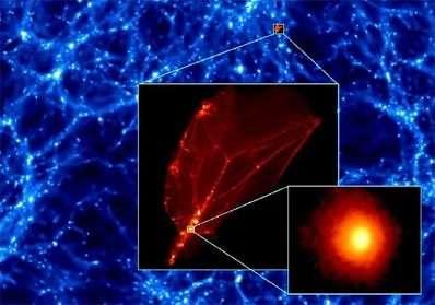 Image de synthèse montrant des accumulations de matière primordiale, sur un champ de 10.000 a-l de côté, et, grossis, d'hypothétiques halos de matière noire, constituée de neutralino (hypothèse de Ben Moore et al., Nature, janvier 2005).